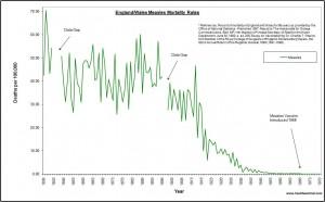 uk-measles-1838-1978